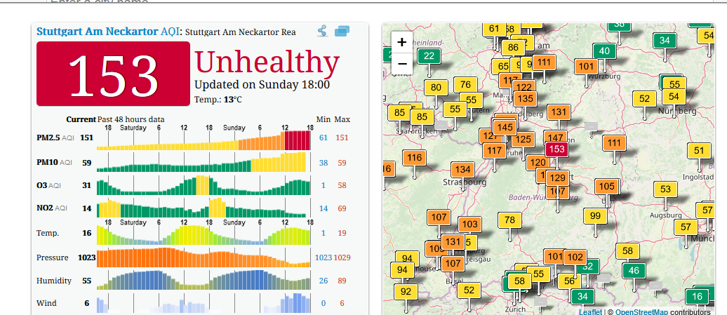 Stuttgart Am Neckartor, Germany Air Pollution Real time PM2.5 Air Quality Index (AQI) 2019 03 24 18.27.54